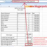 Cara Mudah Mencari Nilai Tertinggi/Terendah dengan Kriteria Tertentu di Excel Menggunakan Fungsi DMAX dan DMIN